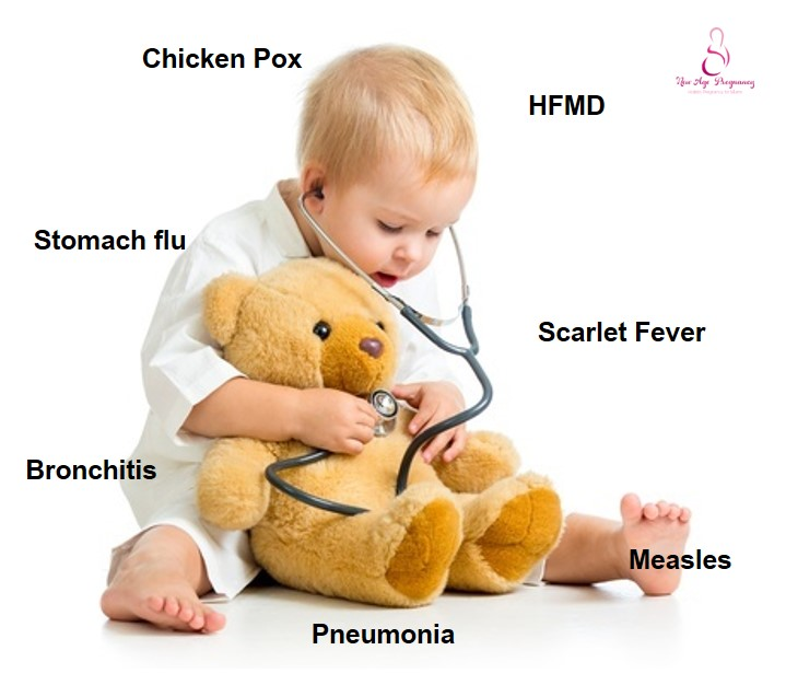 Childhood diseases