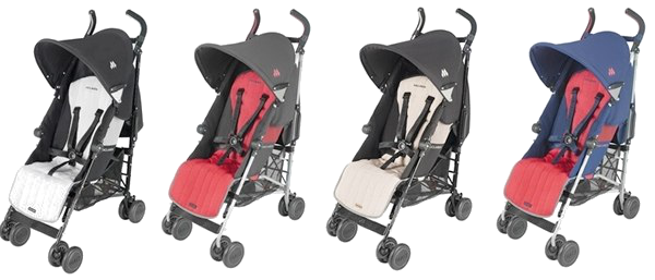 Best Stroller for your baby