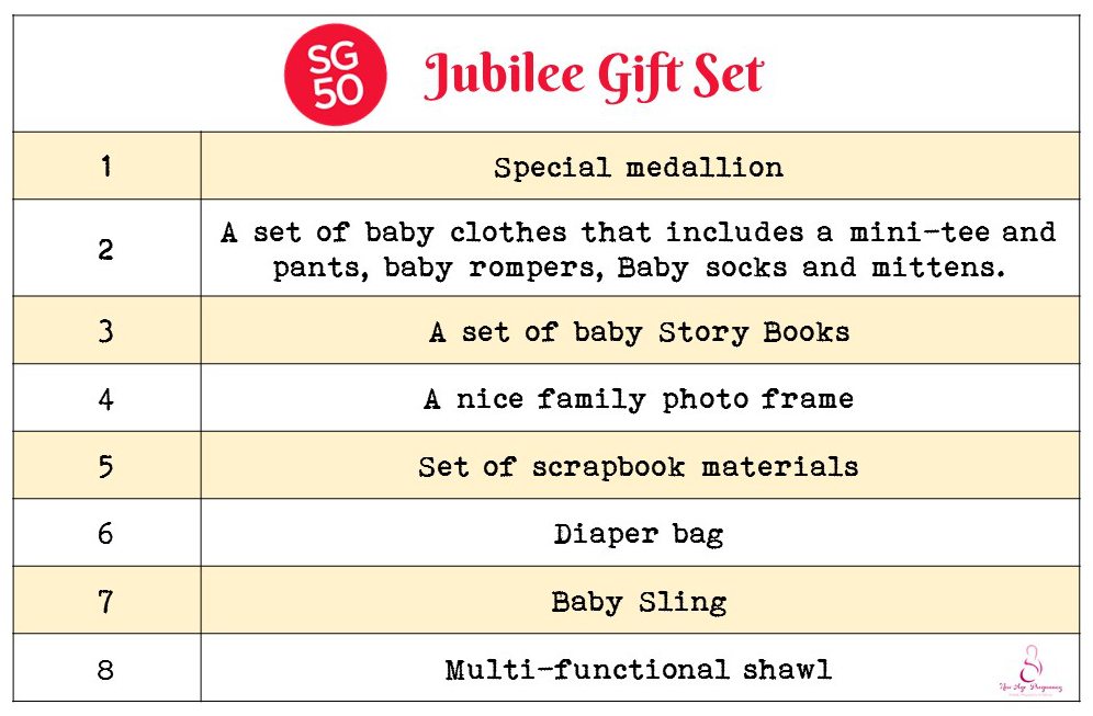 what is in jubilee gift set